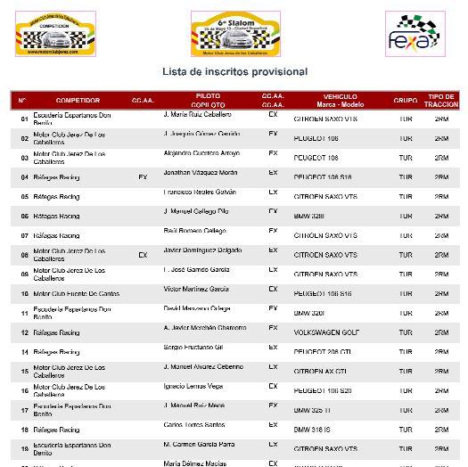 lista de inscritos 6º slalom jerez de los caballeros 25/05/19